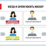 KAK-I-ZACEM-NOSIT-MASKI.th.jpg