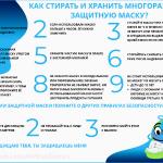 KAK-STIRAT-I-KRANIT-MNOGORAZOVUY-ZASITNUY-MASKU.th.png