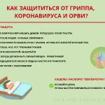 KAK-ZASITITSY-OT-GRIPPA-KORONAVIRUSA-I-ORVI.th.png