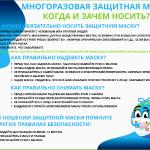 MNOGORAZOVAY-ZASITNAY-MASKA-KOGDA-I-ZACEM-NOSIT.th.png