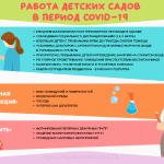 RABOTA-DETSKIK-SADOV-V-PERIOD-COVID-19.th.png